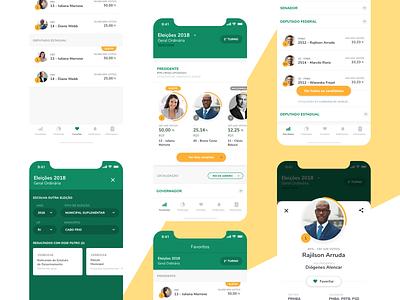 Resultados App vote mobile presidential elections app design ux ui
