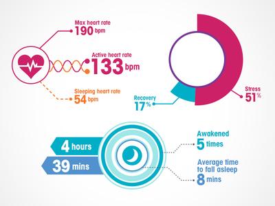 Data Visualisation data data visualisation data vizualisation infographics design infographic graph health datavis