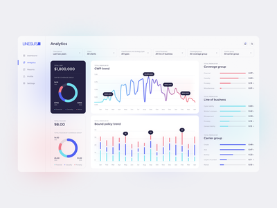 Product Analytics page graph analytics chart dashboard website ui product design mentalstack