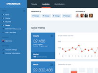Spreadrank Analytics