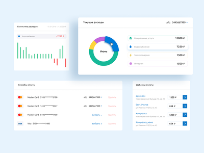 The utility payment dashboard - elements utility ux ui platform payments mobile ui interface design data visualization data dashboard ui dashboard app dashboard design dashboard dashboad