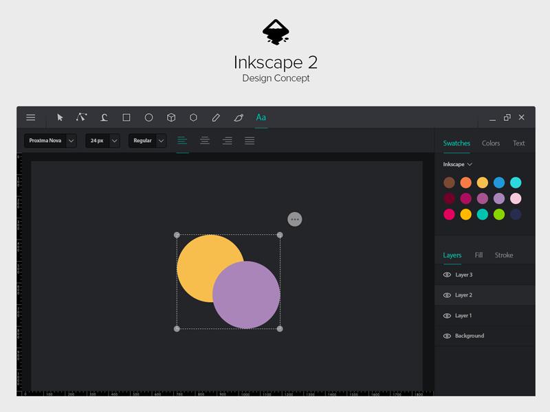 Inkscape c