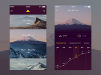 Mountain Climate App