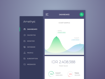 Internal Dashboard Template dashboard mobile website responsive amethyst purple blue green graph statistic