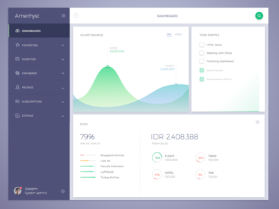Internal Dashboard Template - Desktop Version template desktop statistic graph green blue purple amethyst responsive website dashboard