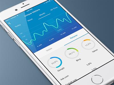 Statistics - Unique Visitors iphone 6 ios dashboard statistics stats
