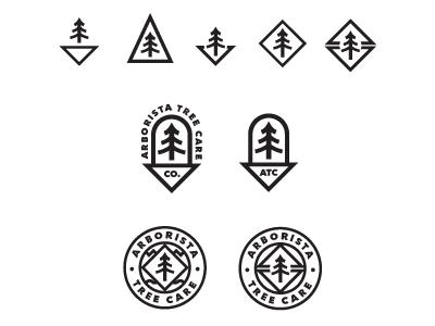 Arborista Tree Care Logo