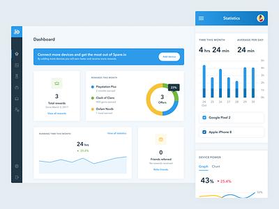 Spare.io - Dashboard devices idle platform chart graph mining stats diagram rewards data statistics dashboard