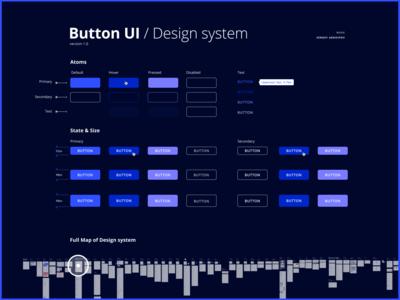 (FREE) Button UI / Design System