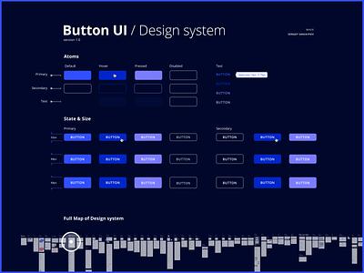 (FREE) Button UI / Design System download free figma app desktop design ui button
