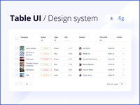(Free) Table UI / Design System