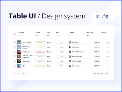 (Free) Table UI / Design System figma vector web ui design app system table ui table
