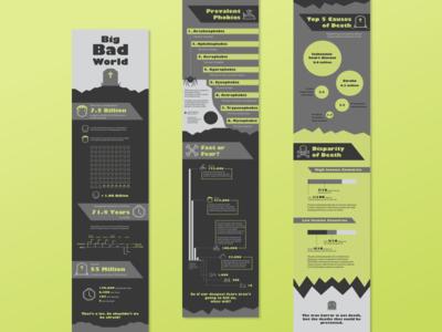 Big Bad World mockup design ixdbelfast death fear skull infographic grave