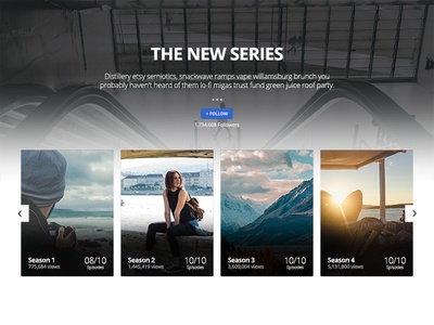 Media Listing 04 — Capeto Web UI Kit e-commerce contact form widgets ux video blog ui ui kit media website free