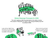 Iata passengers stats