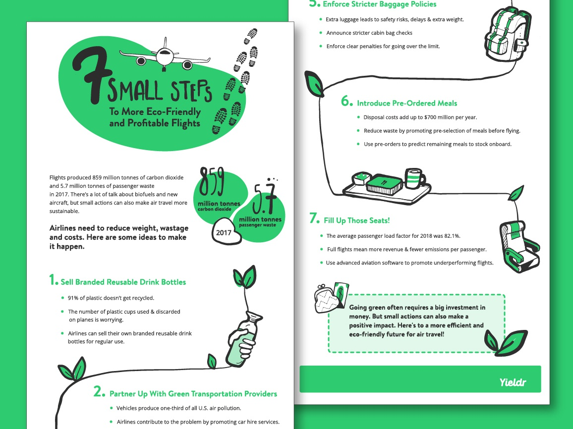 What Airlines Can Do for More Sustainable Flights aviation ipad pro applepencil handrawn blog travel green sustainability eco-friendly airlines yieldr illustration infographic