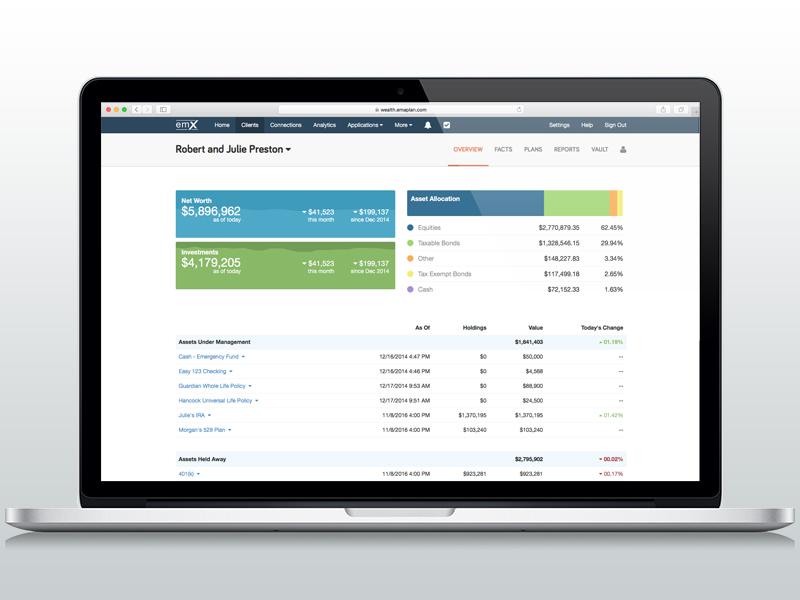 Advisor Dashboard data visualization ui dashboard investments finance