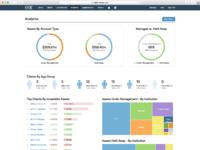 Emx 2   analytics