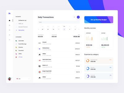 Budget tracker dashboard 2.0 budget app transaction ui calendar view dashboard ui money management dashboard finance dashboard graph dashboard tracker dashboard budget dashboard expense tracker budget tracker