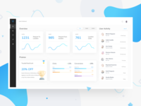 NickleRide Admin Dashboard