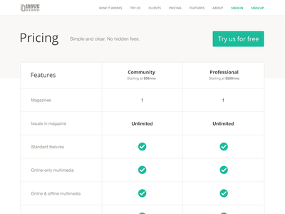 IssueStand pricing page