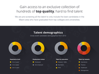 Talent demographics