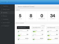 Database monitor dashboard