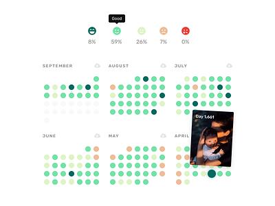 Mood Stats calendar ui calendar web app webapp app interface ui clean minimal webdesign web design web website