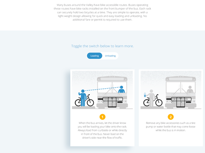 Toggle / Slider Guide bicycle bus fresno hundred10 learn swipe guide clean illustration slider toggle