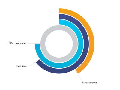 Chart chart bar chart infographic
