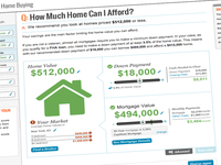 "Detail from SmartAsset ""How Much Home Can I Afford?"""