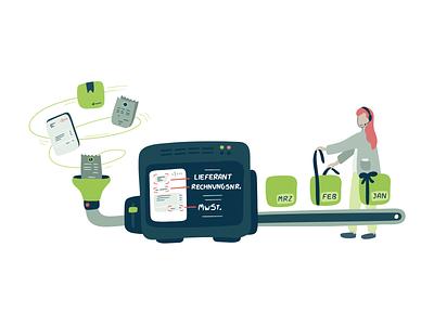 FastBill - Process Illustration data scanner tax package automatic machine receipt invoice fastbill billing
