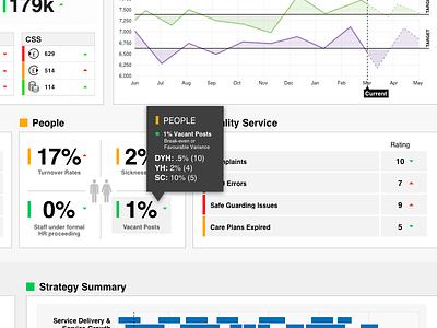 Medium Fidelity UI Mockup