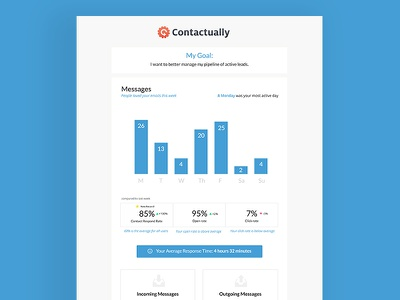 Weekly Email Update with Stats ui email data graphic