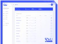 Material design web dashboard