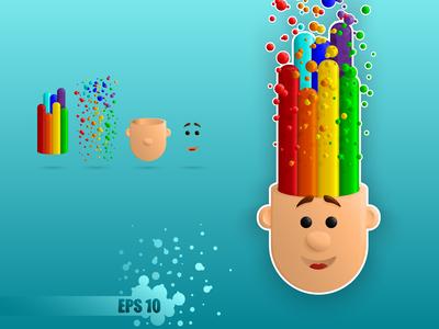 brain emotions. vector, cartoon
