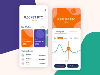 Bitcoin Wallet gogoapps clean ios interface mobile business banking pay per click blockchainfirm lightning btcc coin cripto fintech app ui ux bitcoin wallet cryptocurrency