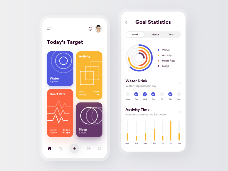 Activity Tracker App profile statistics target tracking tracker activity ios shapes minimal app mobile interface clean ux ui design gogoapps