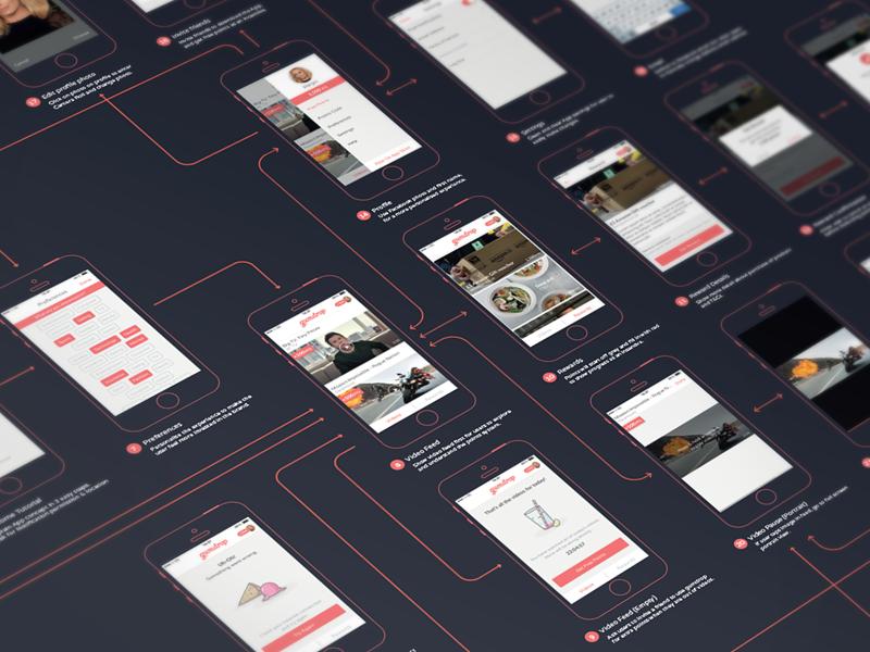 App Workflow ux wireframe workflow iphone app gumdrop gumdrop rewards