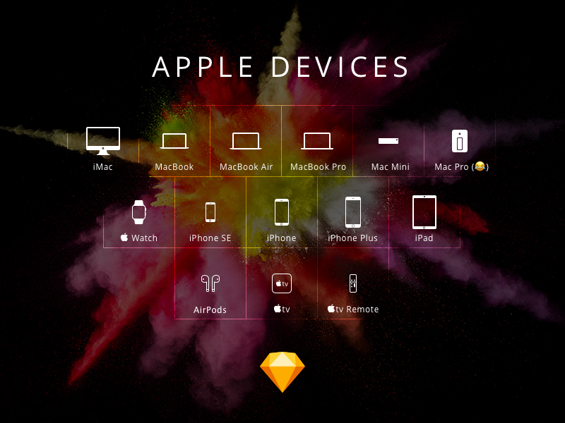 Apple Devices ipad iphone apple watch mac devices device apple vector icons sketch freebie