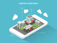 Isometric Mobile World