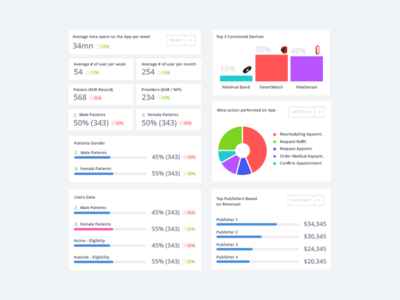 UI KIt, metrics and graph