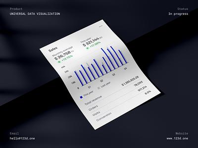 Universal Data Visualization | Coming soon statistic sales 123done universal data visualization figma saas comingsoon template bar graph table dashboard dataviz charts chart analytics data visualization data infographic ui