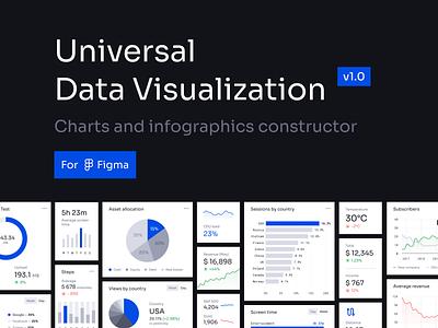 Meet Universal Data Visualization v1.0 123done universal data visualization figma template component widgets bar doughnut graph table dashboard dataviz charts chart analytics data visualization data infographic ui