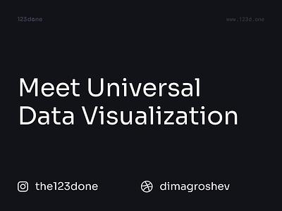 Universal Data Visualization v1.0   Donut Chart donut table graph donut chart 123done universal data visualization figma template component widgets doughnut dataviz charts chart analytics data visualization data infographic ui