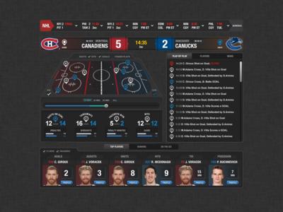 Hockey Game Tracker