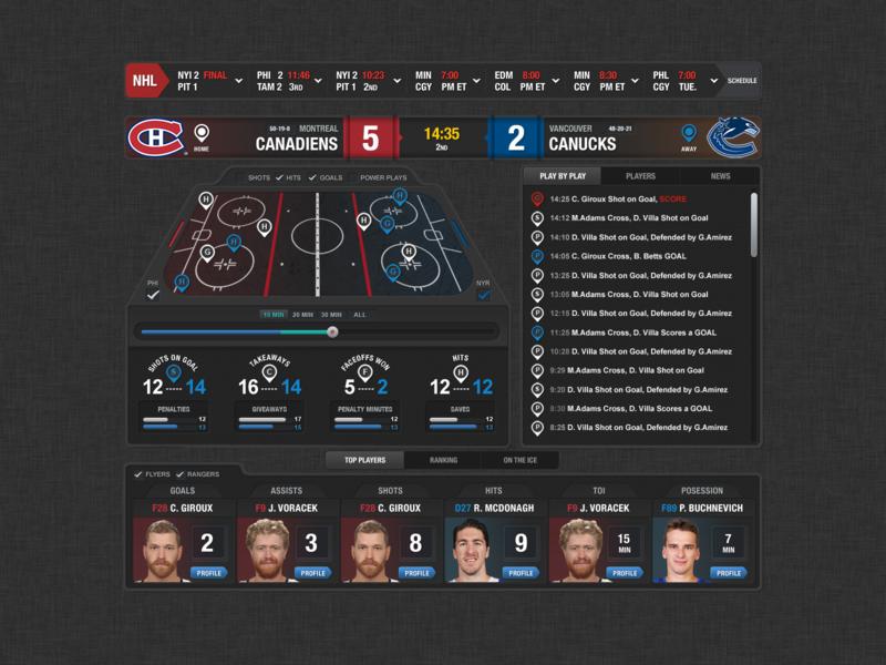 Hockey Game Tracker tsn rink scoreboard tracker nhl hockey website web app design ui