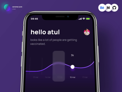 Add people flow | coronacure animation illustration tech health dark add home ui open source freelance product vaccine medical design app covid19 corona interaction ux casestudy