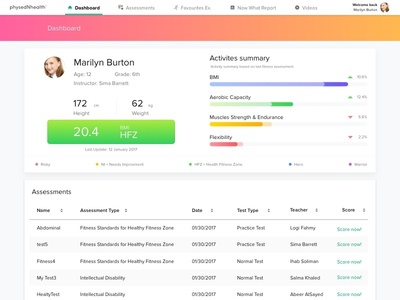 Student Fitness Dashboard