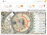 Hodhod incident management dashboard